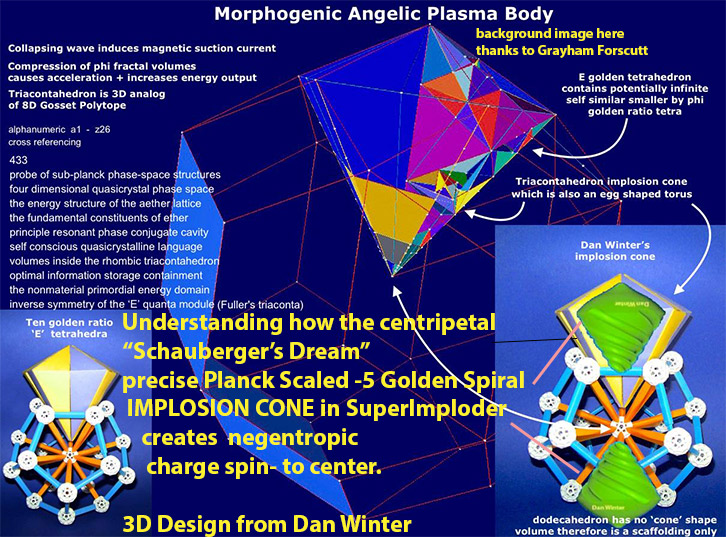 SUPERIMPLODER: Magnetic Water Treatment IS Proven Effective