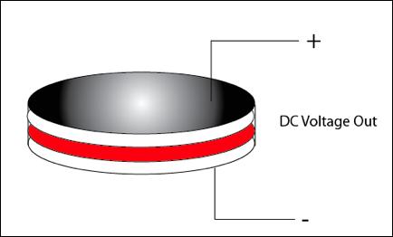 Superconductive Electret.tiff